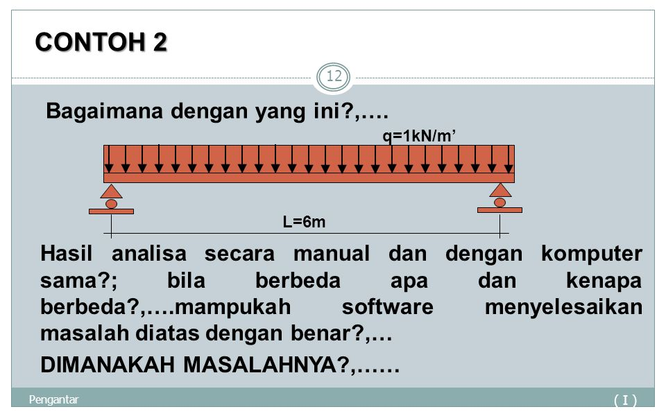 CONTOH 2 ( I ) Pengantar 12 Bagaimana dengan yang ini?,…. Hasil analisa secara manual dan dengan komputer sama?; bila berbeda apa dan kenapa berbeda?,