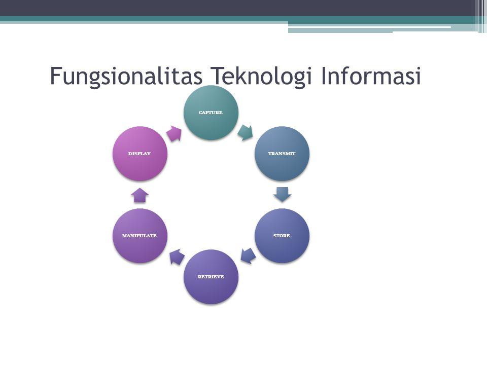 Fungsionalitas Teknologi Informasi CAPTURETRANSMITSTORERETRIEVEMANIPULATEDISPLAY