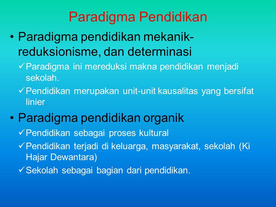 Paradigma Pendidikan Paradigma pendidikan mekanik- reduksionisme, dan determinasi Paradigma ini mereduksi makna pendidikan menjadi sekolah. Pendidikan