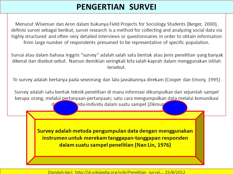 PENGERTIAN SURVEI Diunduh dari: http://www.rgs.org/OurWork/Schools/Fieldwork+and+local+learning/Planning+your+fieldtrip/Planning+tools/Quality+of+life.htm….