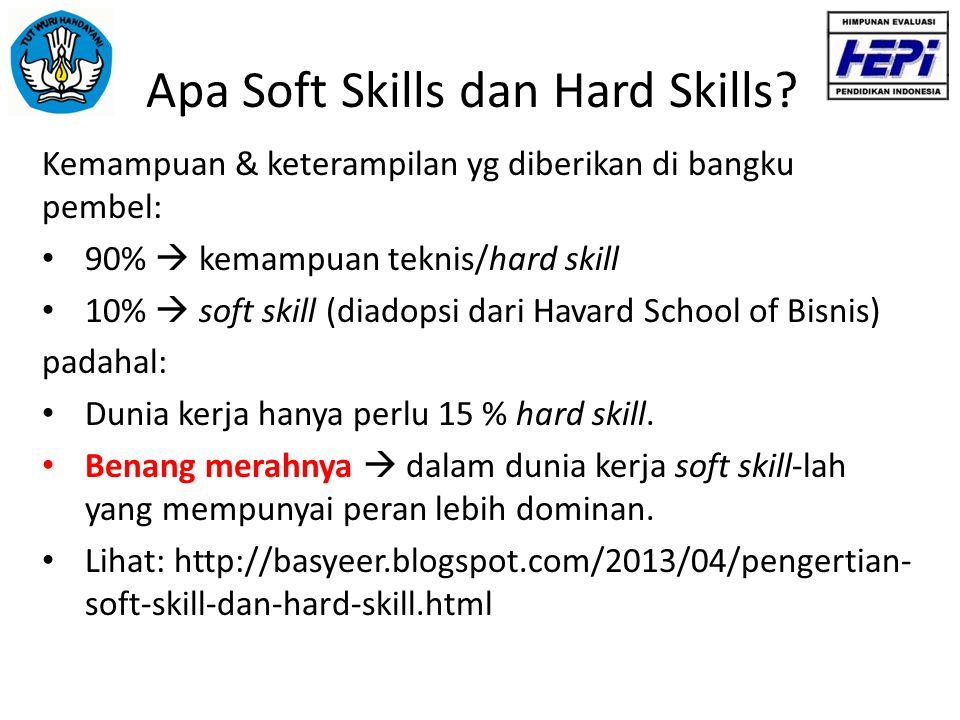 Apa Soft Skills dan Hard Skills.