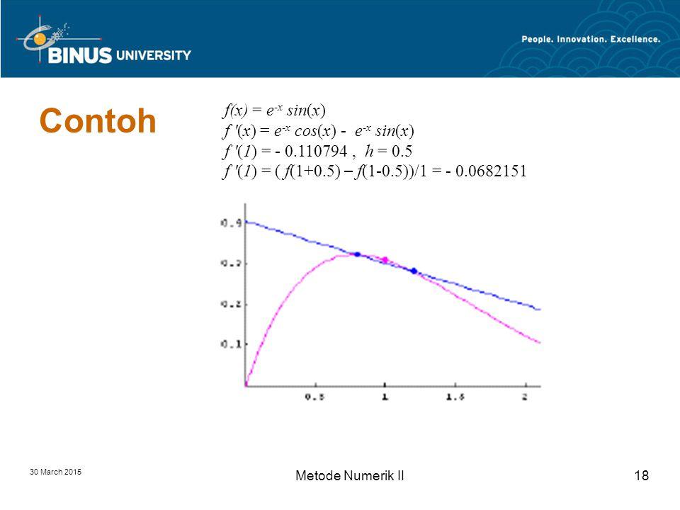 30 March 2015 Metode Numerik II18 Contoh f(x) = e -x sin(x) f (x) = e -x cos(x) - e -x sin(x) f (1) = - 0.110794, h = 0.5 f (1) = ( f(1+0.5) – f(1-0.5))/1 = - 0.0682151