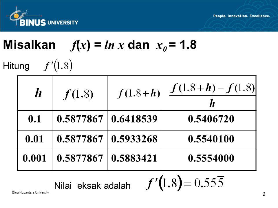 Misalkan f ( x ) = ln x dan x 0 = 1.8 Hitung Nilai eksak adalah Bina Nusantara University 9 0.10.58778670.6418539 0.5406720 0.010.58778670.5933268 0.5540100 0.0010.58778670.5883421 0.5554000