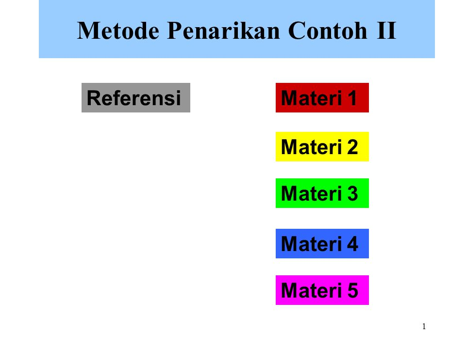 1 Metode Penarikan Contoh II Materi 1 Materi 2 Referensi Materi 3 Materi 4 Materi 5
