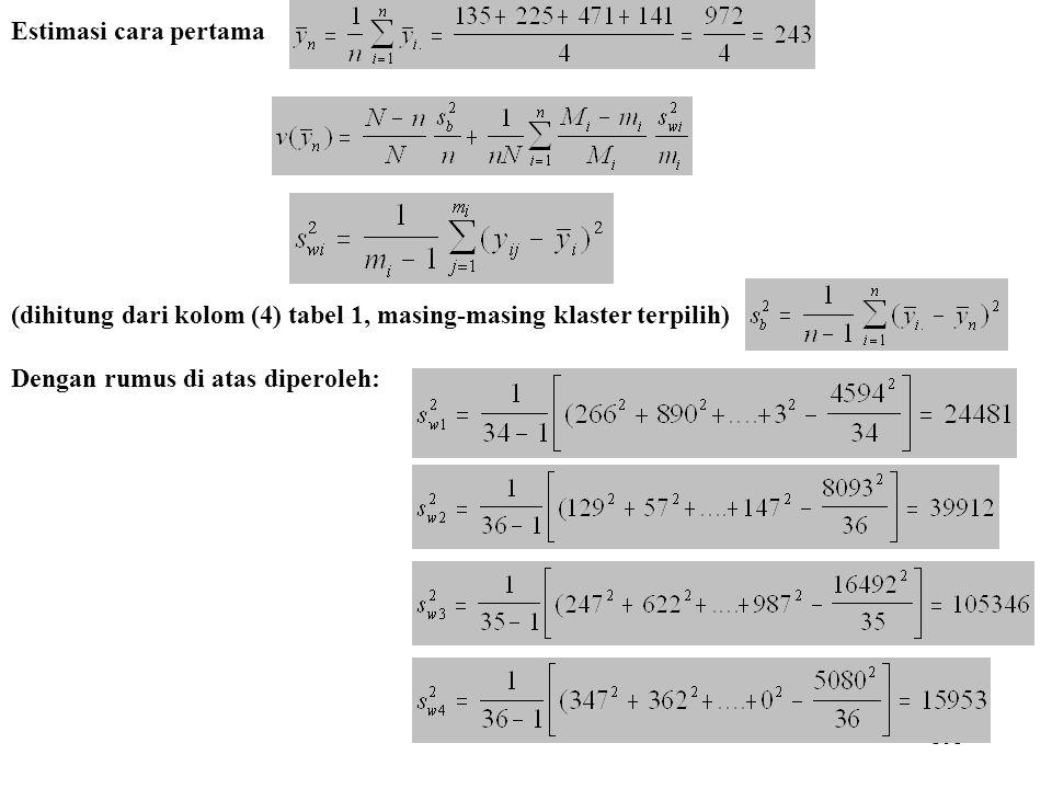 101 Estimasi cara pertama (dihitung dari kolom (4) tabel 1, masing-masing klaster terpilih) Dengan rumus di atas diperoleh:
