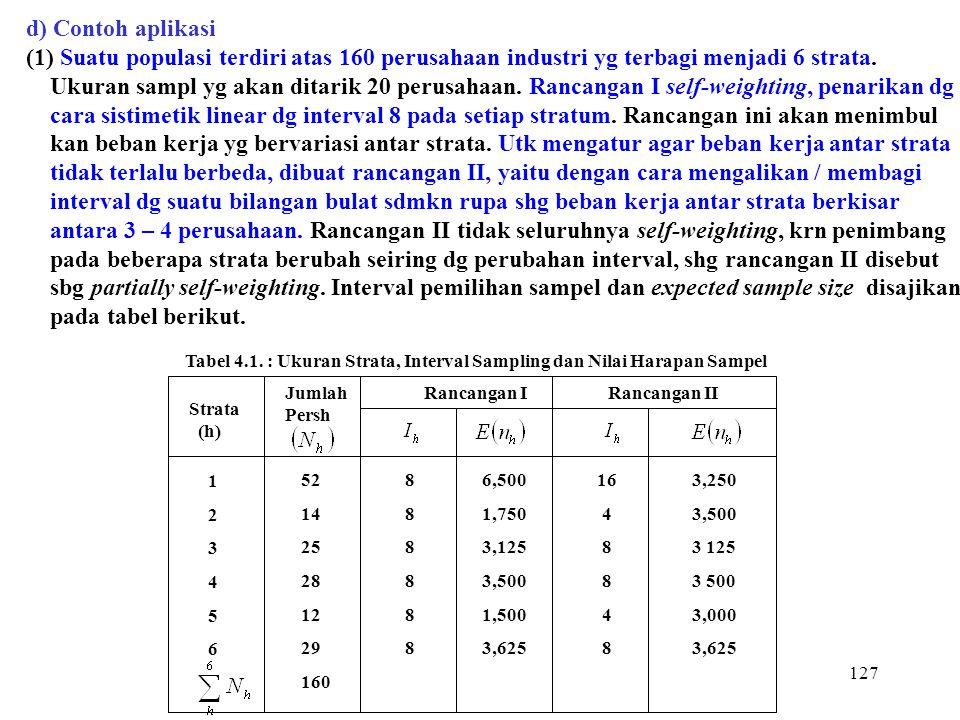 127 d) Contoh aplikasi (1) Suatu populasi terdiri atas 160 perusahaan industri yg terbagi menjadi 6 strata. Ukuran sampl yg akan ditarik 20 perusahaan