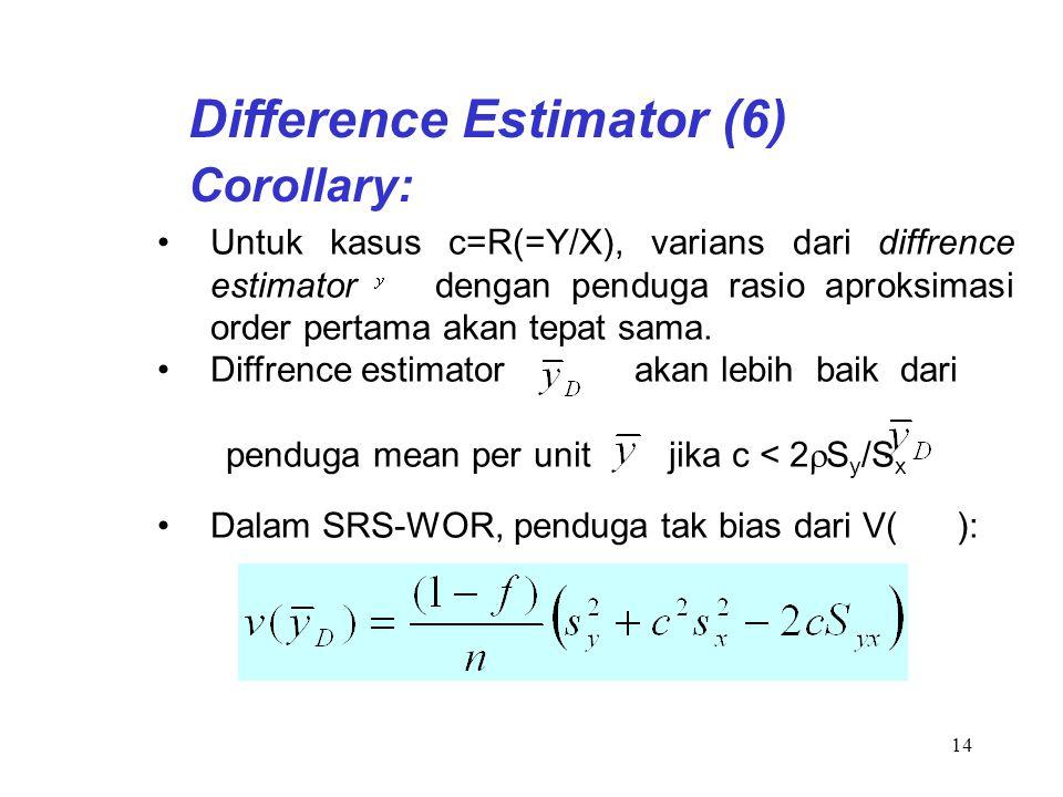 14 Corollary: Difference Estimator (6) Untuk kasus c=R(=Y/X), varians dari diffrence estimator dengan penduga rasio aproksimasi order pertama akan tep