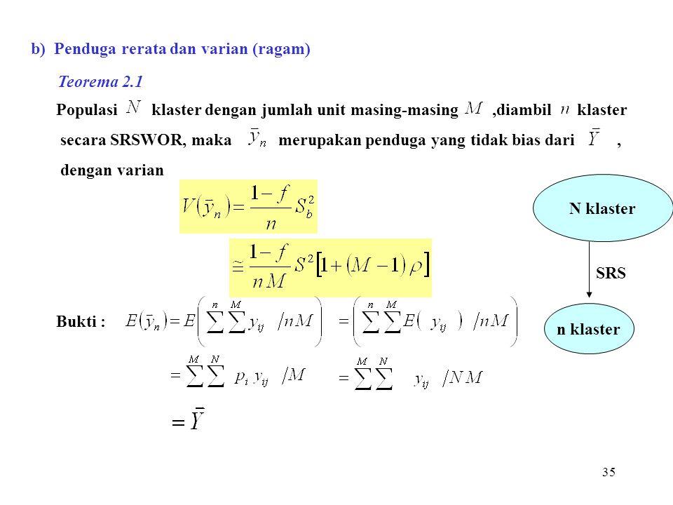 35 b) Penduga rerata dan varian (ragam) Populasi klaster dengan jumlah unit masing-masing,diambil klaster secara SRSWOR, maka merupakan penduga yang t