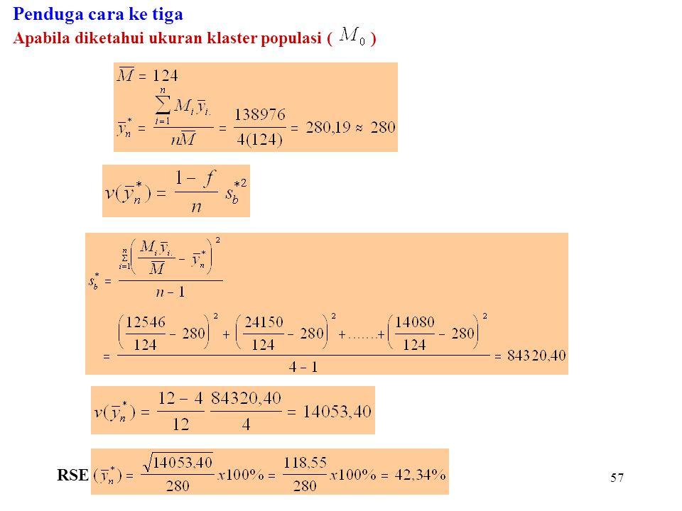 57 Penduga cara ke tiga Apabila diketahui ukuran klaster populasi ( ) RSE