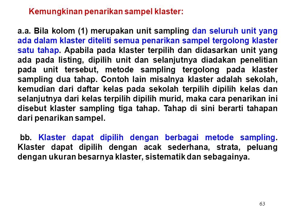 63 Kemungkinan penarikan sampel klaster: a.a. Bila kolom (1) merupakan unit sampling dan seluruh unit yang ada dalam klaster diteliti semua penarikan