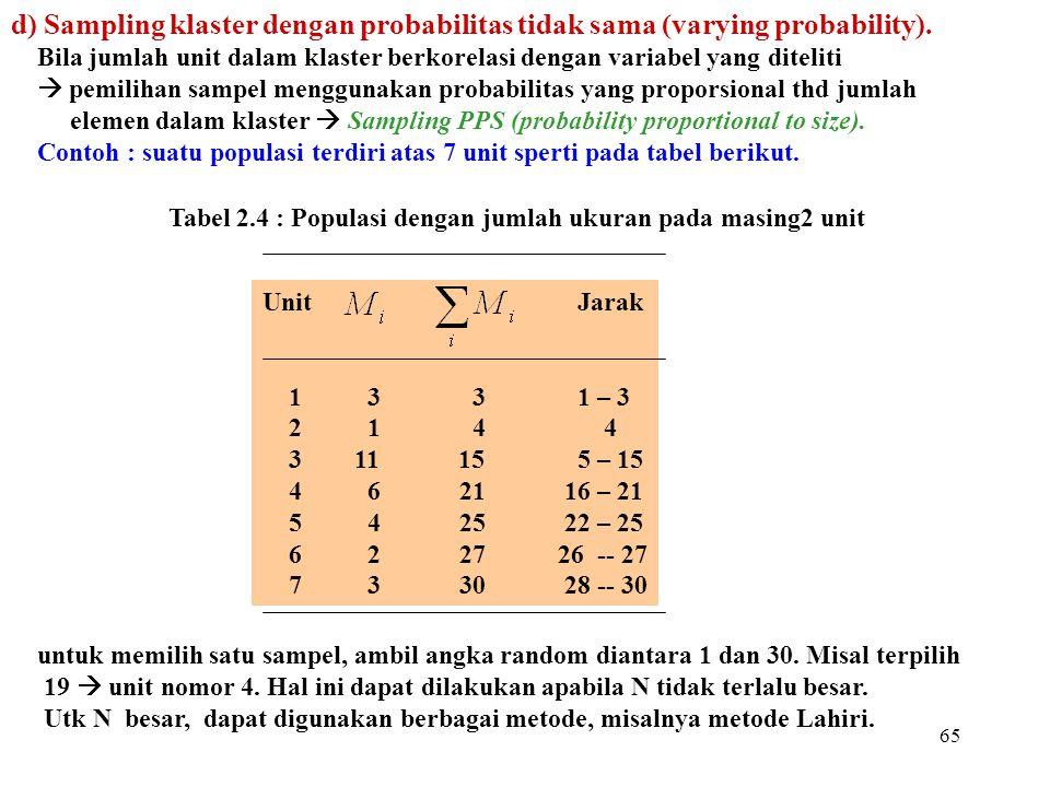 65 d) Sampling klaster dengan probabilitas tidak sama (varying probability). Bila jumlah unit dalam klaster berkorelasi dengan variabel yang diteliti