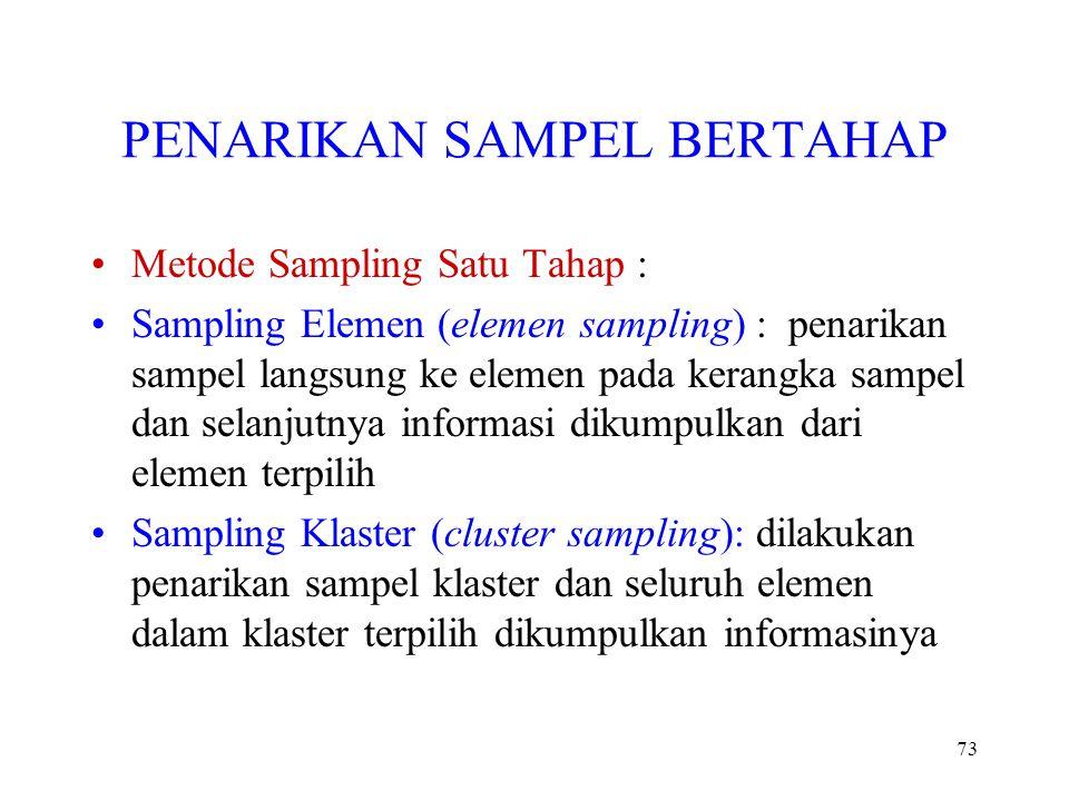 73 PENARIKAN SAMPEL BERTAHAP Metode Sampling Satu Tahap : Sampling Elemen (elemen sampling) : penarikan sampel langsung ke elemen pada kerangka sampel