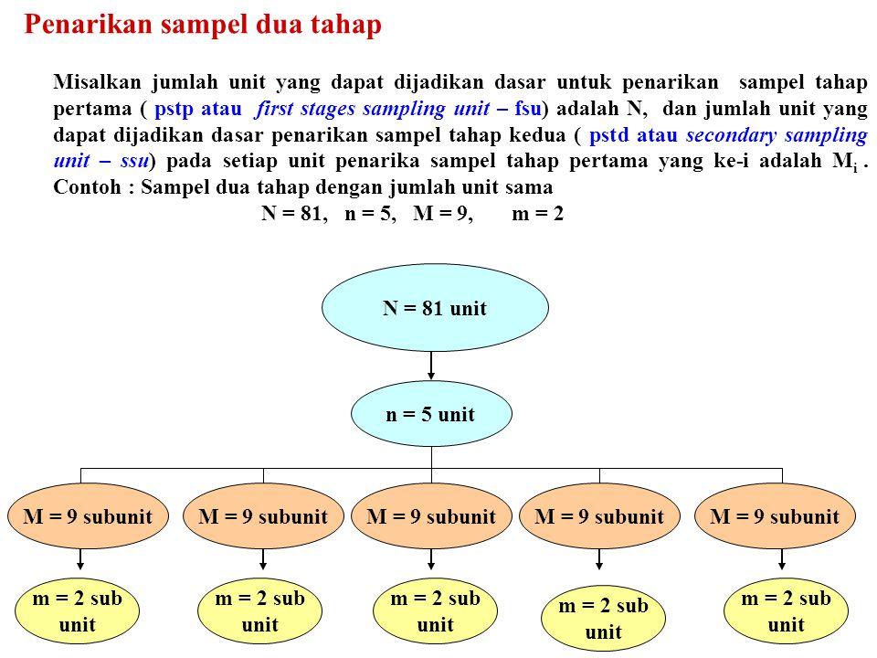 81 Penarikan sampel dua tahap Misalkan jumlah unit yang dapat dijadikan dasar untuk penarikan sampel tahap pertama ( pstp atau first stages sampling u