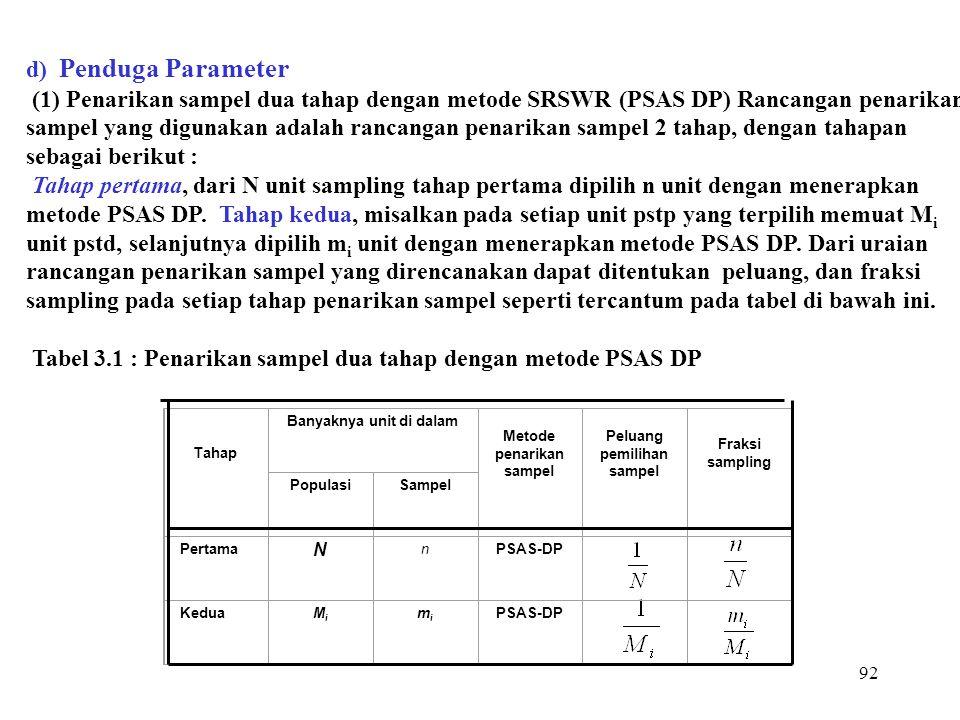 92 d) Penduga Parameter (1) Penarikan sampel dua tahap dengan metode SRSWR (PSAS DP) Rancangan penarikan sampel yang digunakan adalah rancangan penari