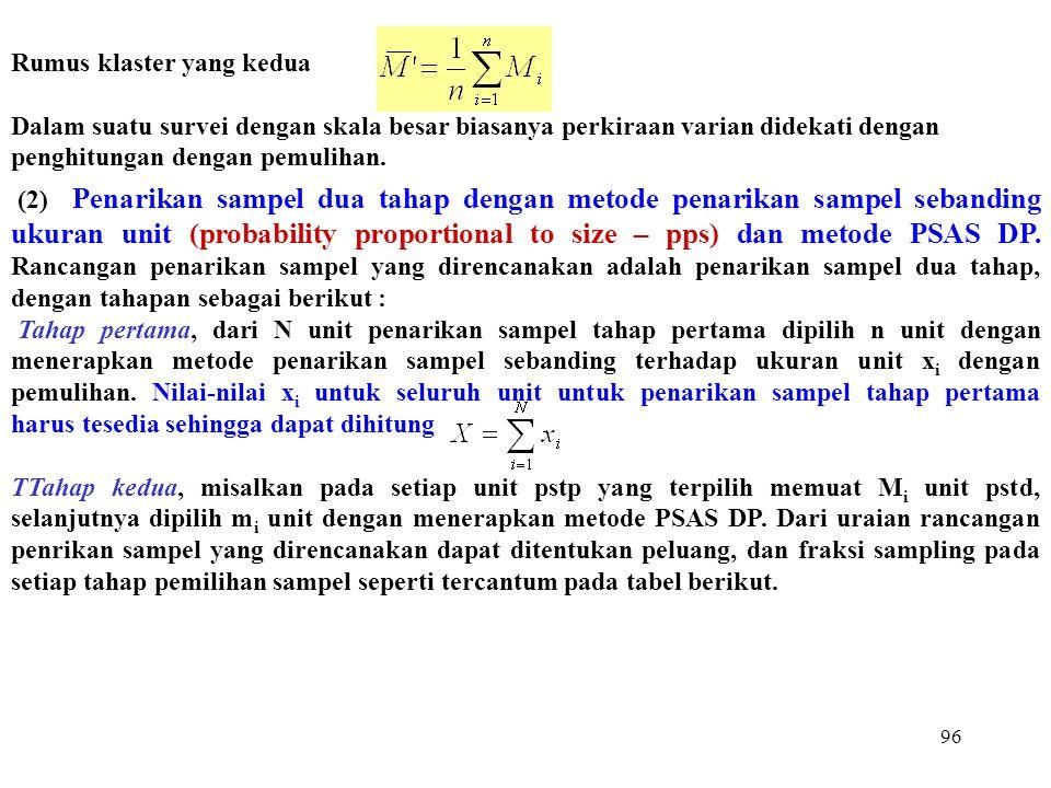 96 Rumus klaster yang kedua Dalam suatu survei dengan skala besar biasanya perkiraan varian didekati dengan penghitungan dengan pemulihan. (2) Penarik