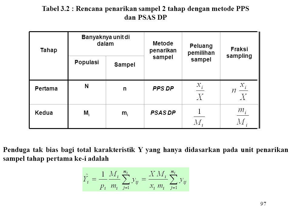 97 Tabel 3.2 : Rencana penarikan sampel 2 tahap dengan metode PPS dan PSAS DP Tahap Banyaknya unit di dalam Metode penarikan sampel Peluang pemilihan