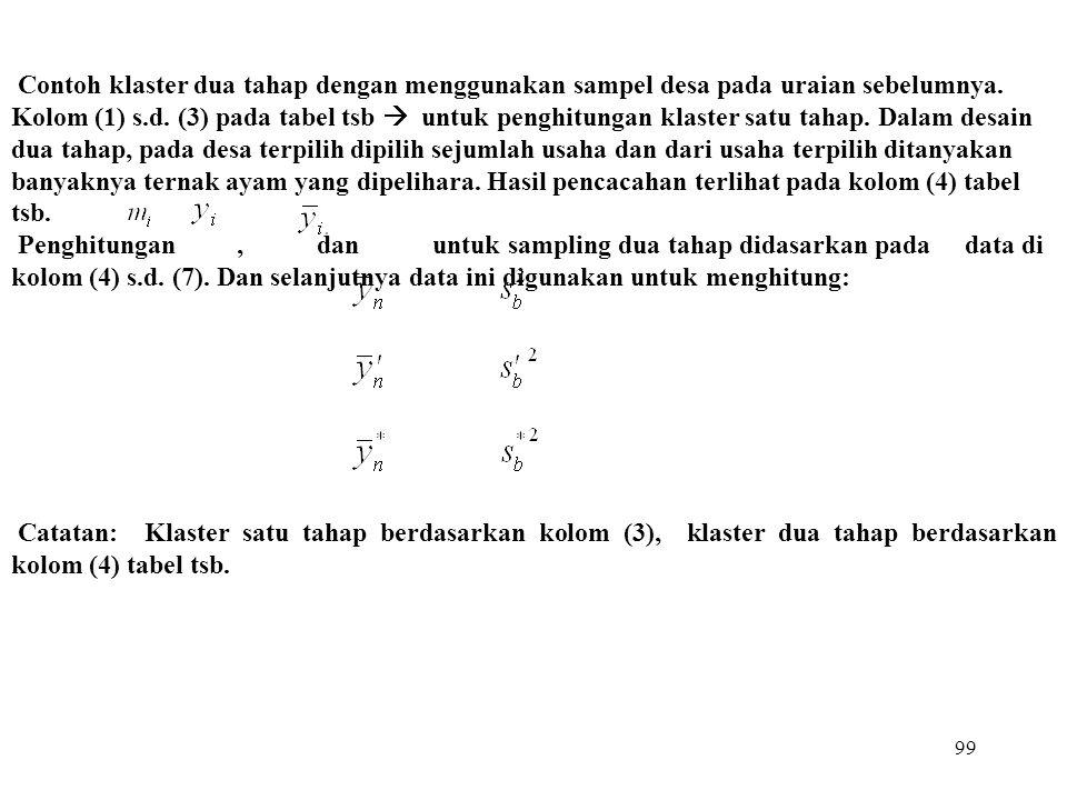 99 Contoh klaster dua tahap dengan menggunakan sampel desa pada uraian sebelumnya. Kolom (1) s.d. (3) pada tabel tsb  untuk penghitungan klaster satu