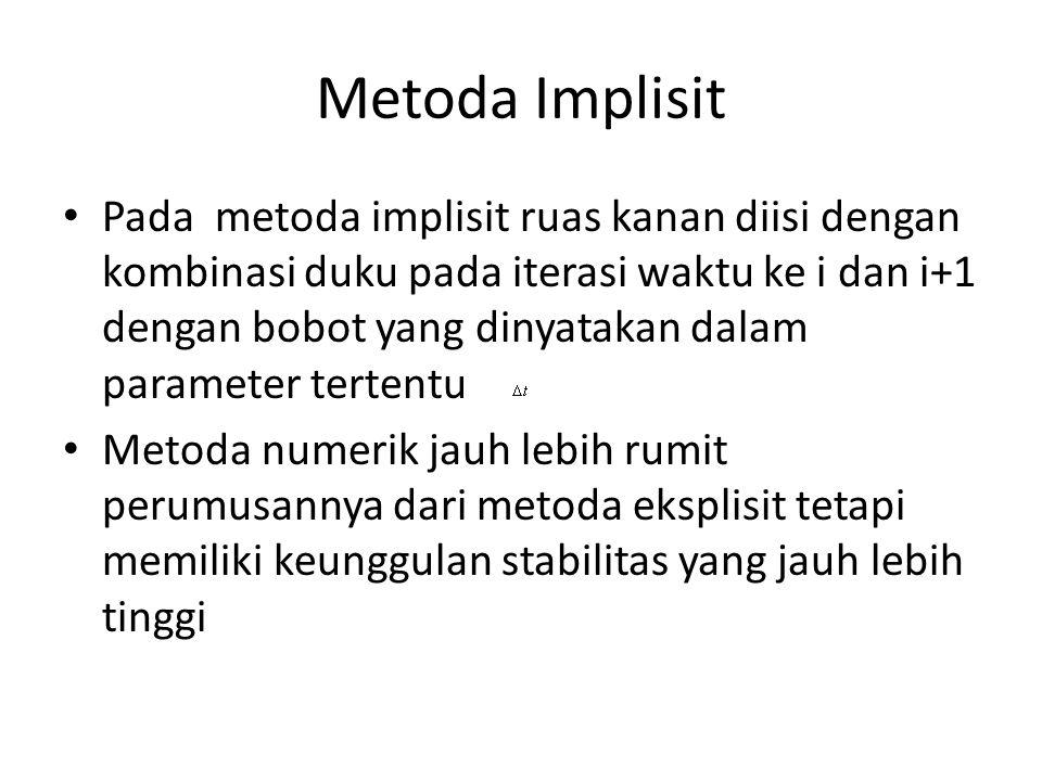 Metoda Implisit Pada metoda implisit ruas kanan diisi dengan kombinasi duku pada iterasi waktu ke i dan i+1 dengan bobot yang dinyatakan dalam paramet