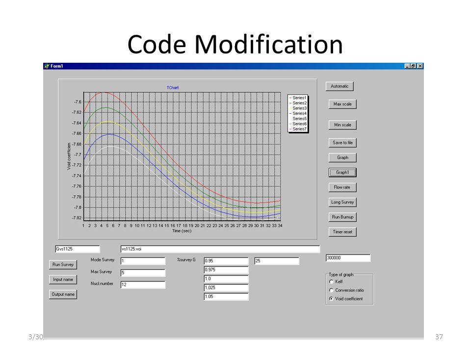 3/30/2015IAEA CRP RCM 21-25 Nov. 200537 Code Modification
