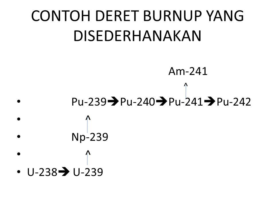 CONTOH DERET BURNUP YANG DISEDERHANAKAN Am-241 ^ Pu-239  Pu-240  Pu-241  Pu-242 ^ Np-239 ^ U-238  U-239