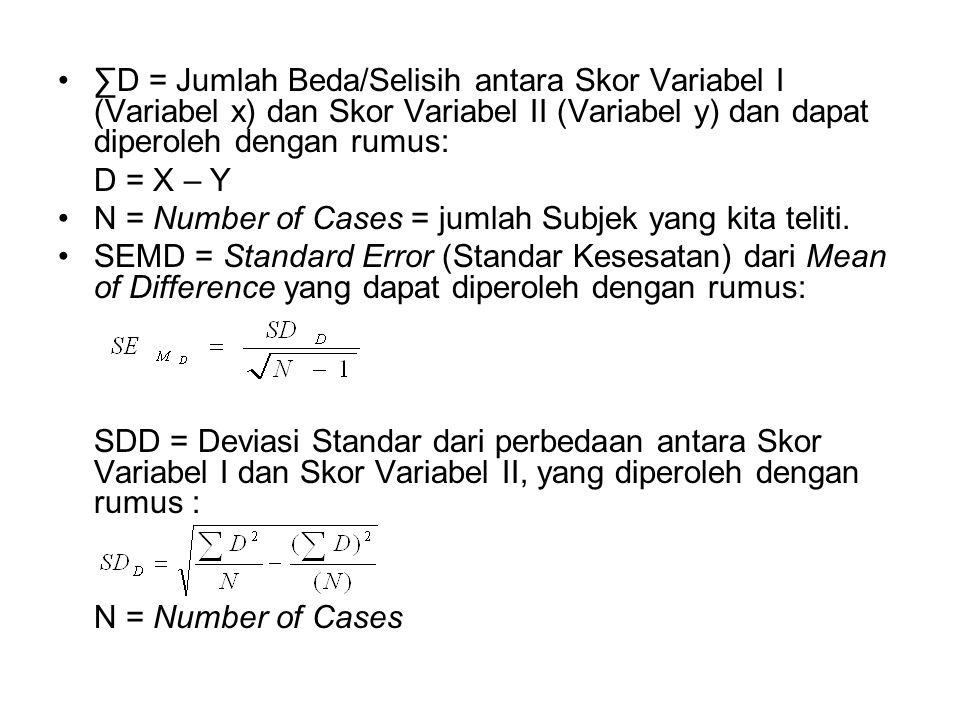 ∑D = Jumlah Beda/Selisih antara Skor Variabel I (Variabel x) dan Skor Variabel II (Variabel y) dan dapat diperoleh dengan rumus: D = X – Y N = Number of Cases = jumlah Subjek yang kita teliti.