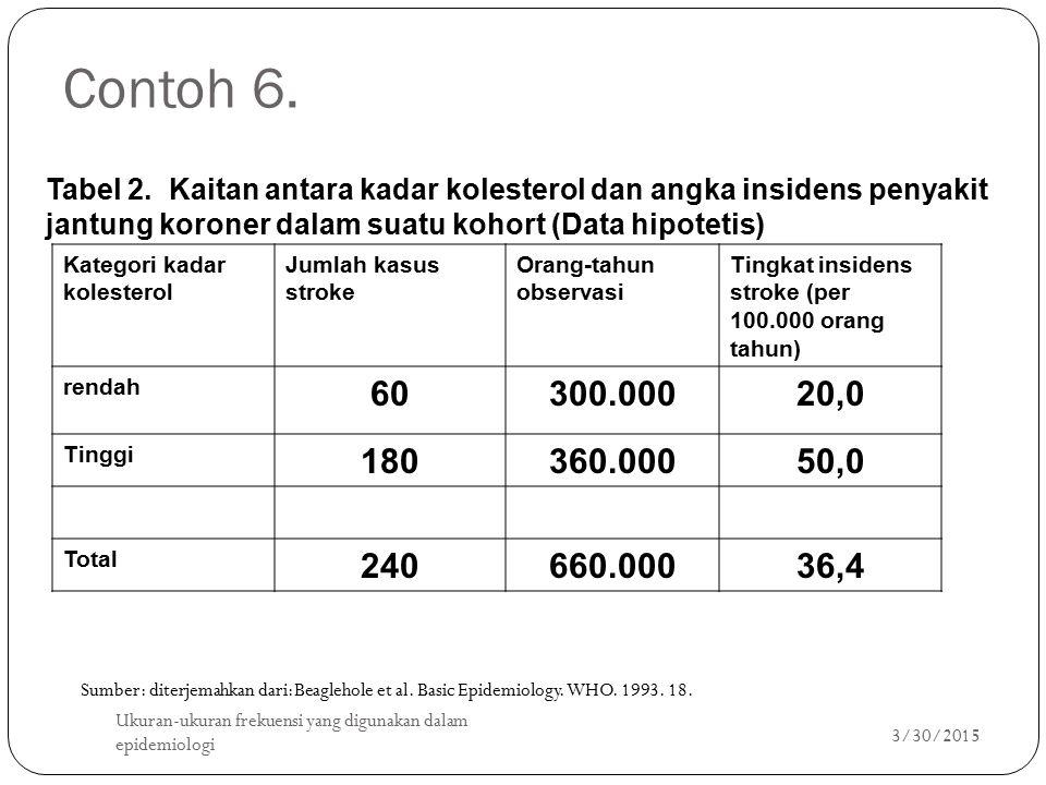 Contoh 6. 3/30/2015 Ukuran-ukuran frekuensi yang digunakan dalam epidemiologi 28 Tabel 2. Kaitan antara kadar kolesterol dan angka insidens penyakit j