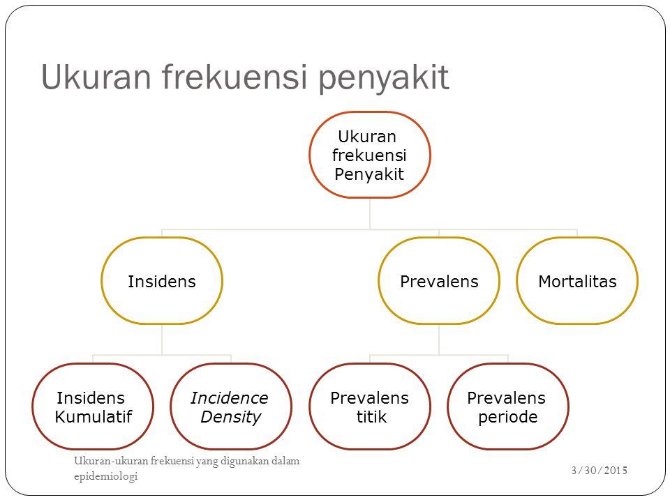 Ukuran frekuensi penyakit Ukuran frekuensi Penyakit Insidens Kumulatif Incidence Density Prevalens titik Prevalens periode Mortalitas 3/30/2015 Ukuran