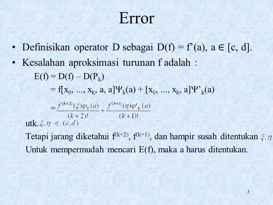 3 Error Definisikan operator D sebagai D(f) = f'(a), a ∈ [c, d].