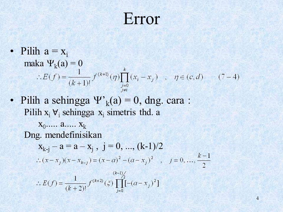 4 Error Pilih a = x i maka  k (a) = 0 Pilih a sehingga  ' k (a) = 0, dng.