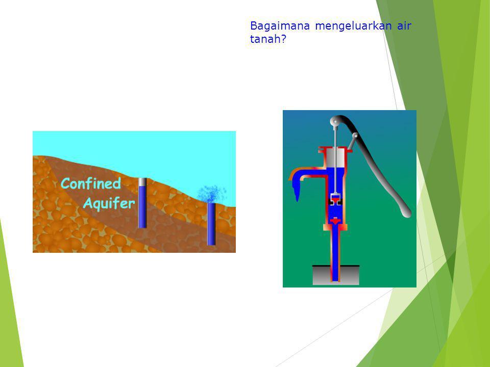 Bagaimana mengeluarkan air tanah?