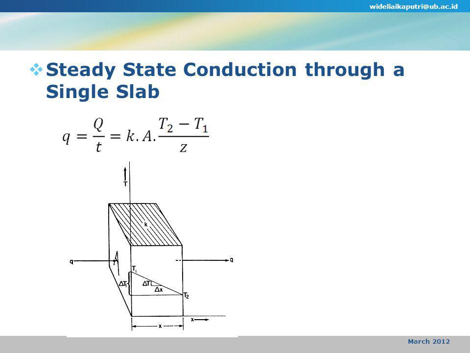  Steady State Conduction through a Single Slab wideliaikaputri@ub.ac.id March 2012