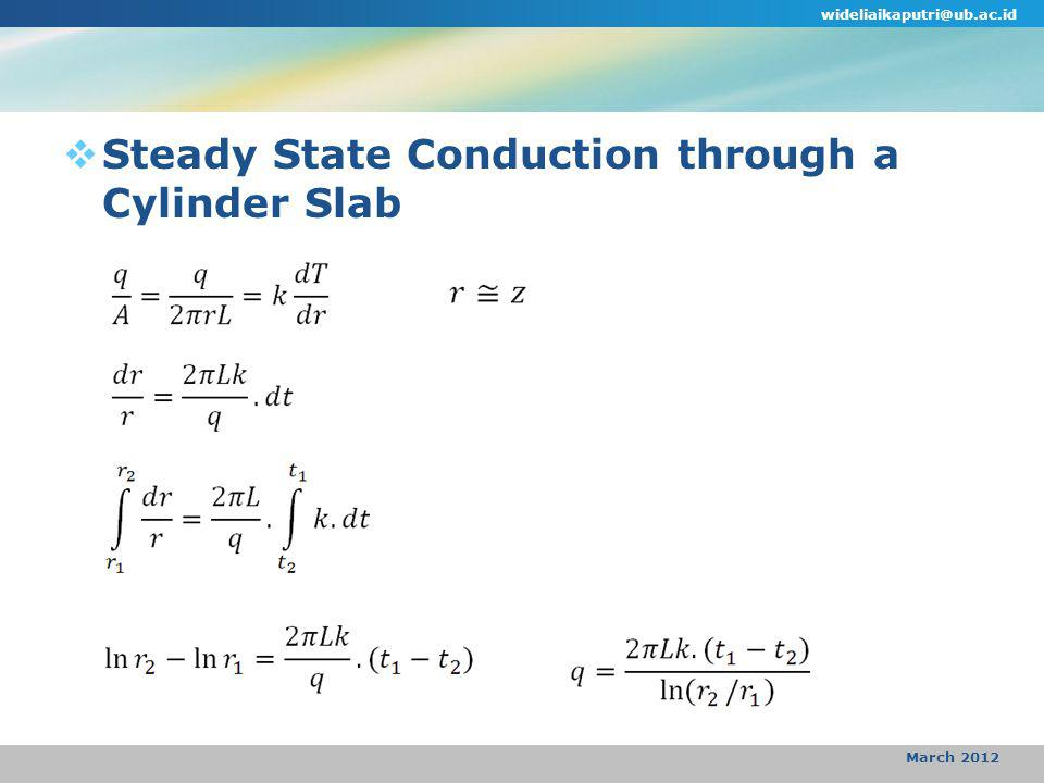  Steady State Conduction through a Cylinder Slab wideliaikaputri@ub.ac.id March 2012