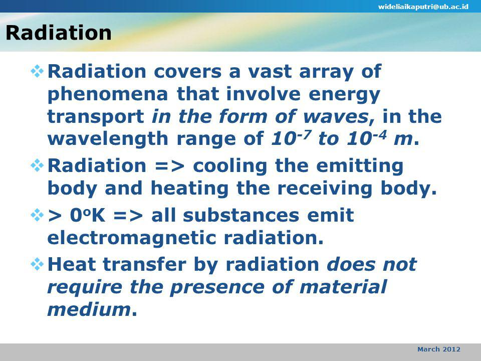 Radiation wideliaikaputri@ub.ac.id March 2012  Radiation covers a vast array of phenomena that involve energy transport in the form of waves, in the wavelength range of 10 -7 to 10 -4 m.
