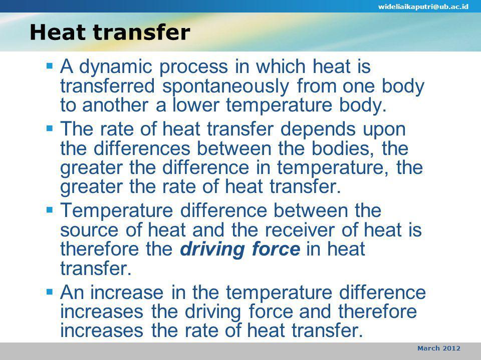 Soal 1.Hitung kecepatan panas yang hilang dari dinding vertical suatu oven dengan konveksi alami.
