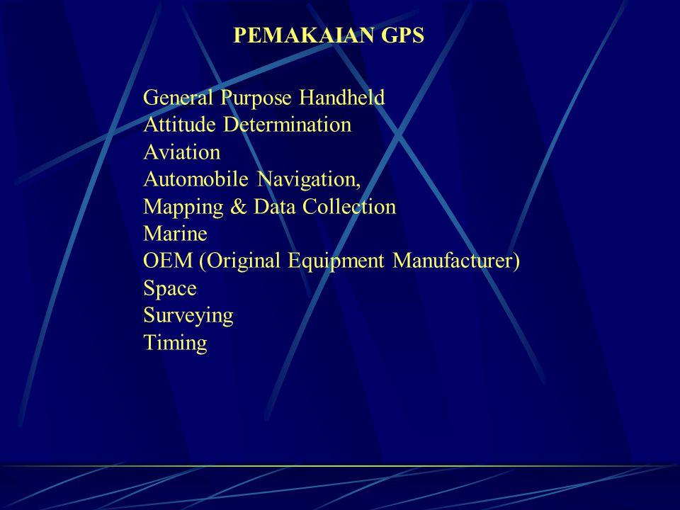 General Purpose Handheld Attitude Determination Aviation Automobile Navigation, Mapping & Data Collection Marine OEM (Original Equipment Manufacturer) Space Surveying Timing PEMAKAIAN GPS