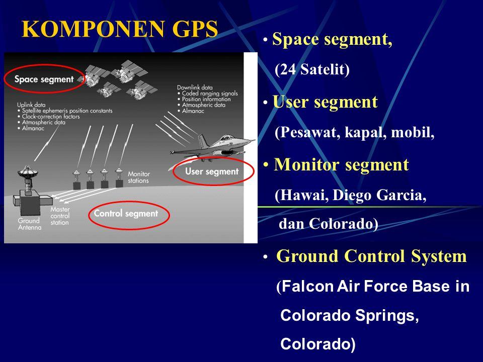 KOMPONEN GPS Space segment, (24 Satelit) User segment (Pesawat, kapal, mobil, Monitor segment (Hawai, Diego Garcia, dan Colorado) Ground Control System ( Falcon Air Force Base in Colorado Springs, Colorado)