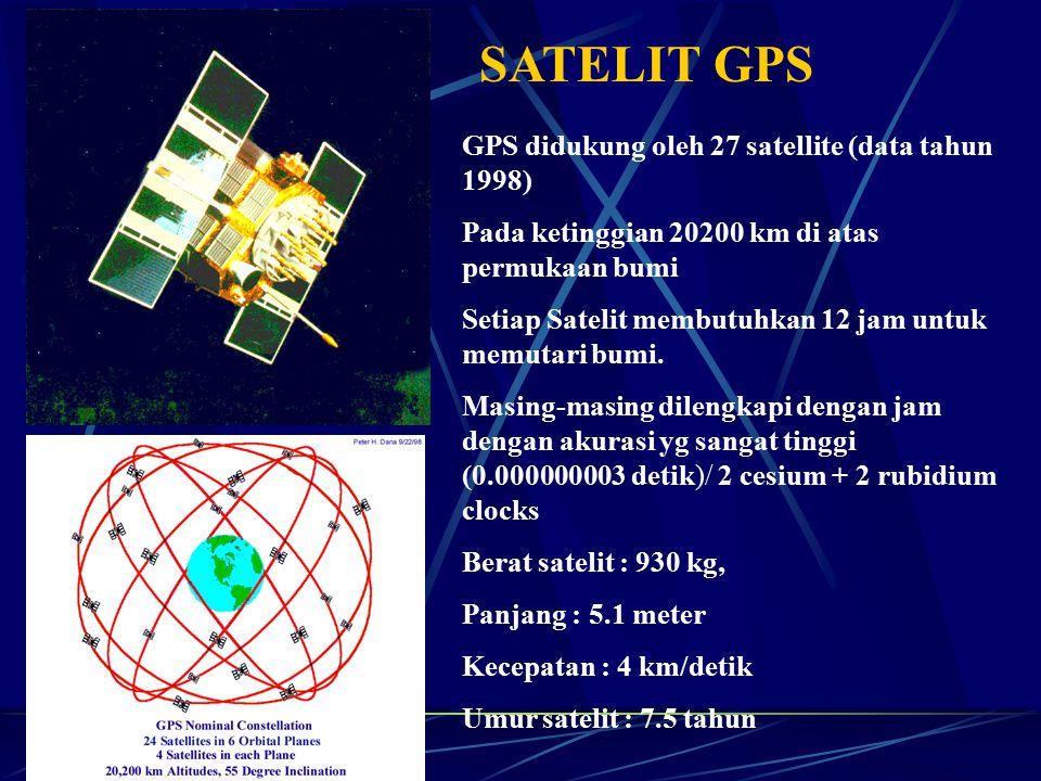 How GPS Works Prinsipnya adalah : Satelit GPS memberikan informasi kepada receiver GPS mengenai jarak/ posisi satelit.