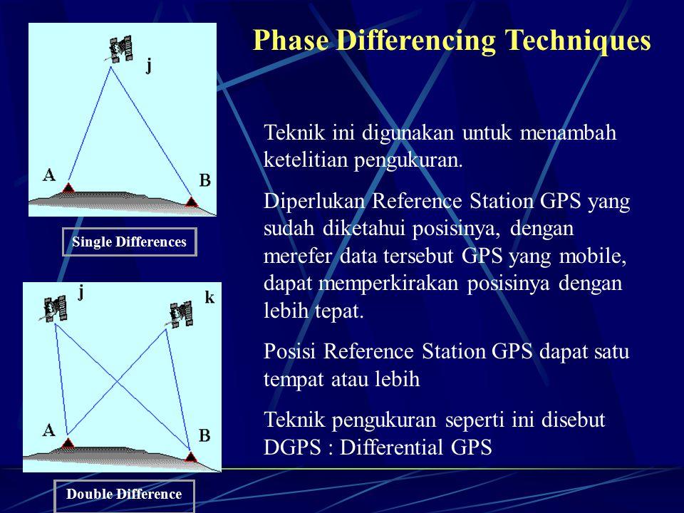 Phase Differencing Techniques Single Differences Double Difference Teknik ini digunakan untuk menambah ketelitian pengukuran.