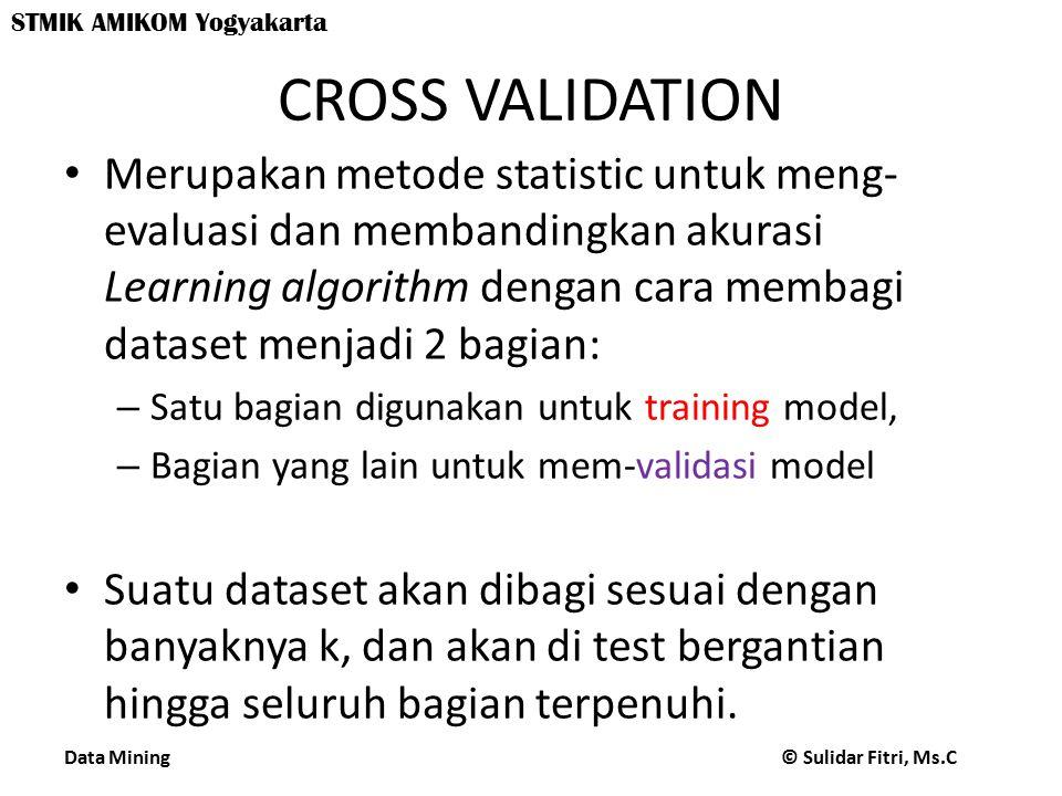 Data Mining © Sulidar Fitri, Ms.C STMIK AMIKOM Yogyakarta Disjoint Validation Data Sets Full Data Set Training Data Validation Data 1 st partition