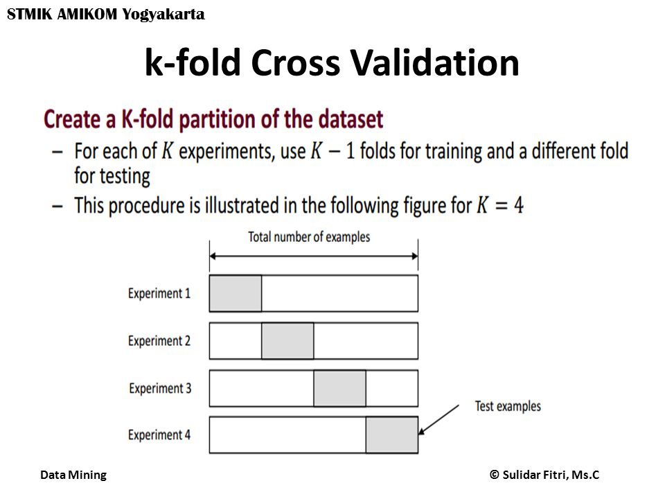 Data Mining © Sulidar Fitri, Ms.C STMIK AMIKOM Yogyakarta k-fold Cross Validation