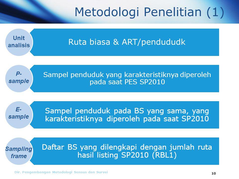Metodologi Penelitian (1) Ruta biasa & ART/pendududk Sampel penduduk yang karakteristiknya diperoleh pada saat PES SP2010 Sampel penduduk pada BS yang sama, yang karakteristiknya diperoleh pada saat SP2010 Daftar BS yang dilengkapi dengan jumlah ruta hasil listing SP2010 (RBL1) Dir.