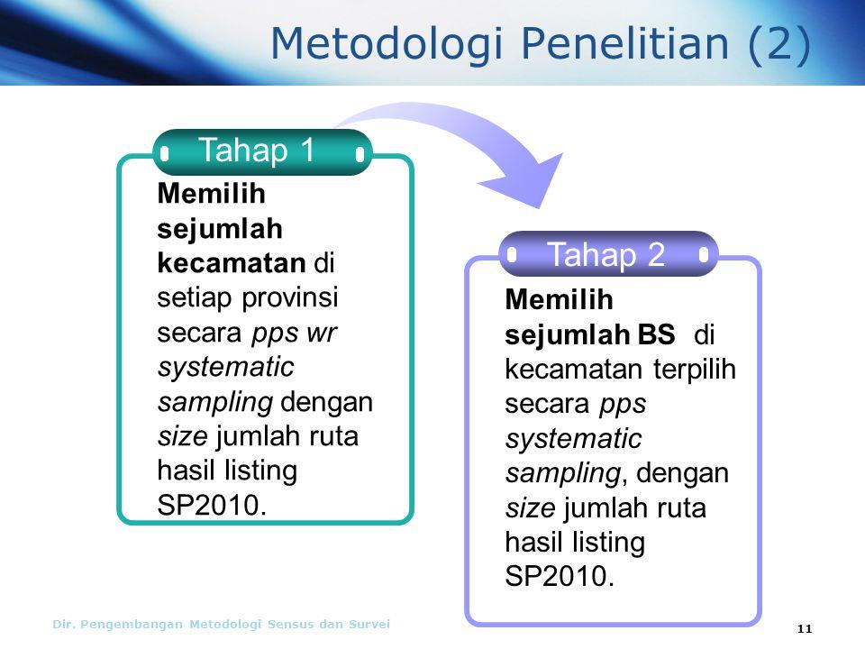 Dir. Pengembangan Metodologi Sensus dan Survei Metodologi Penelitian (2) Tahap 1 Tahap 2 Memilih sejumlah kecamatan di setiap provinsi secara pps wr s
