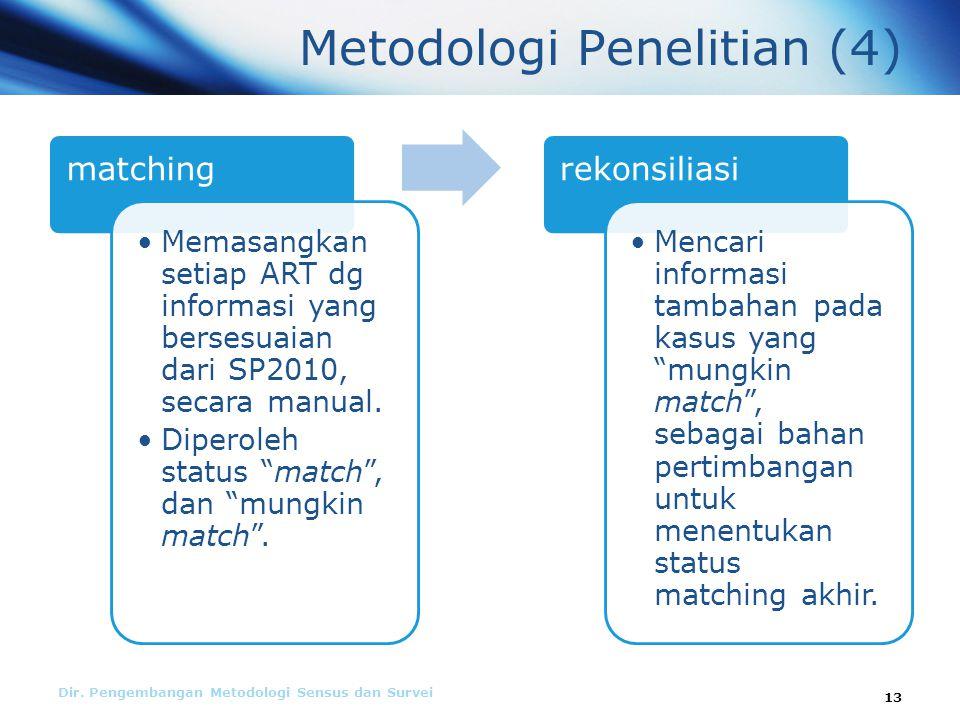Metodologi Penelitian (4) Dir.