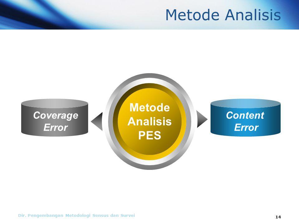 Dir. Pengembangan Metodologi Sensus dan Survei Metode Analisis Metode Analisis PES Coverage Error Text Content Error Text 14