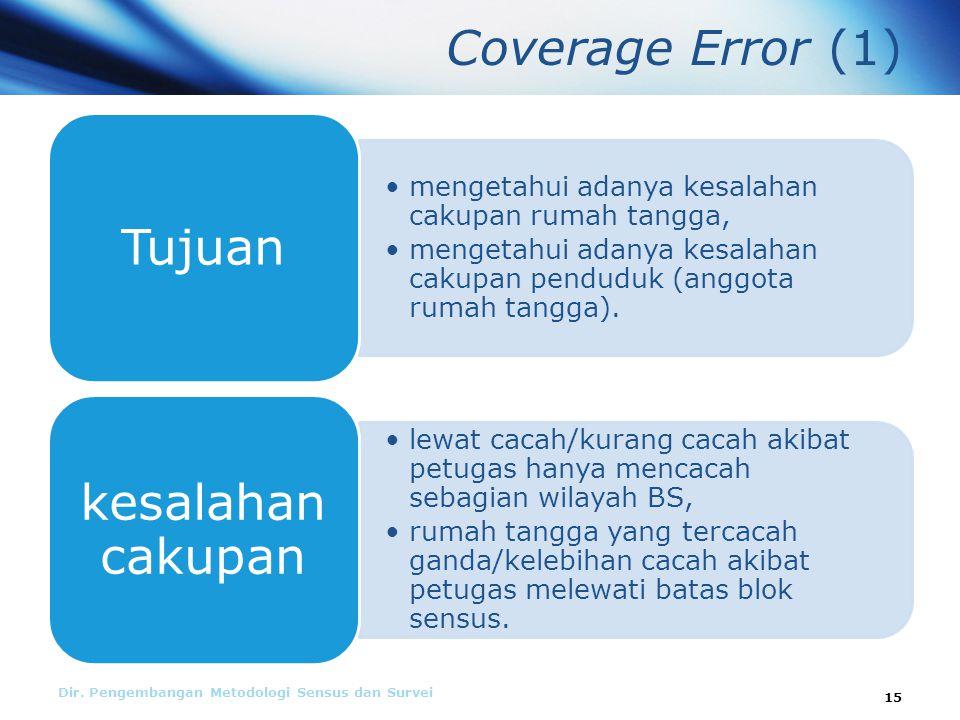 Coverage Error (1) Dir.