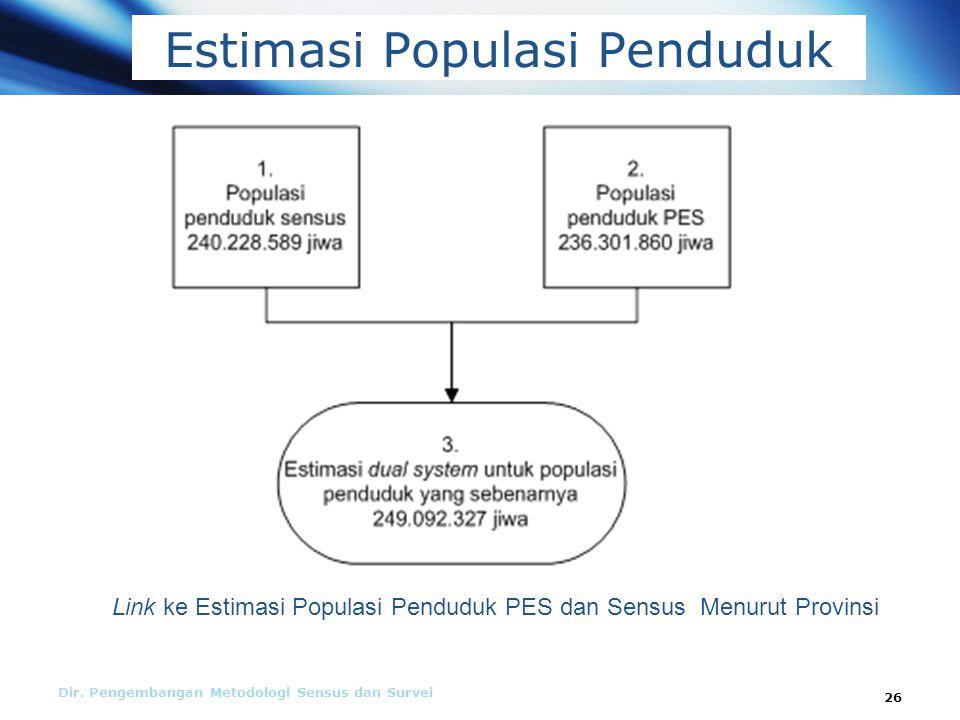 Estimasi Populasi Penduduk Dir.