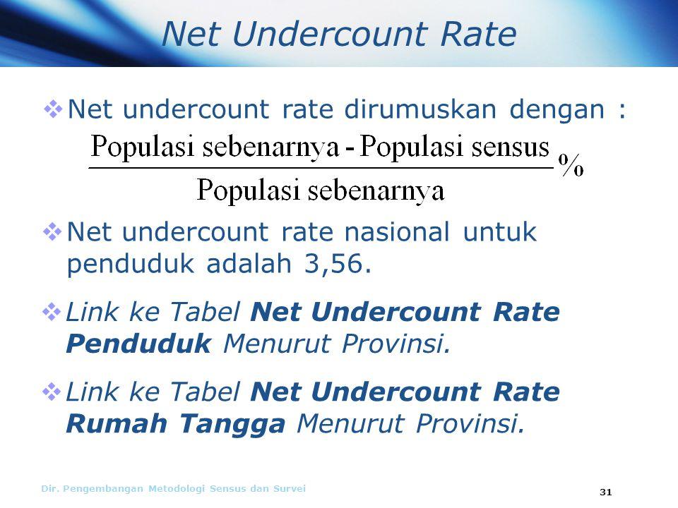 Net Undercount Rate  Net undercount rate nasional untuk penduduk adalah 3,56.