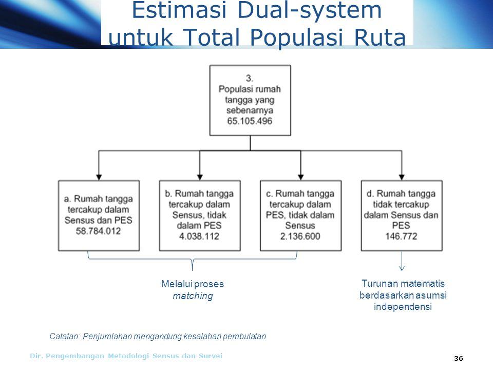 Estimasi Dual-system untuk Total Populasi Ruta Dir.
