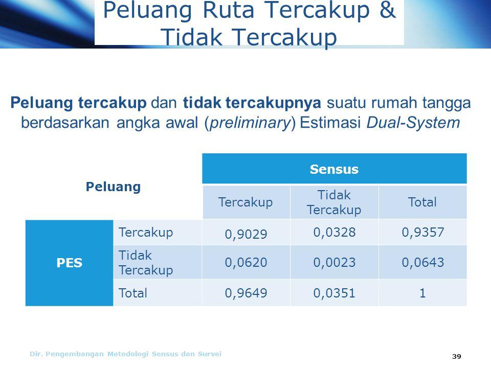 Dir. Pengembangan Metodologi Sensus dan Survei 39 Peluang Sensus Tercakup Tidak Tercakup Total PES Tercakup 0,9029 0,03280,9357 Tidak Tercakup 0,06200
