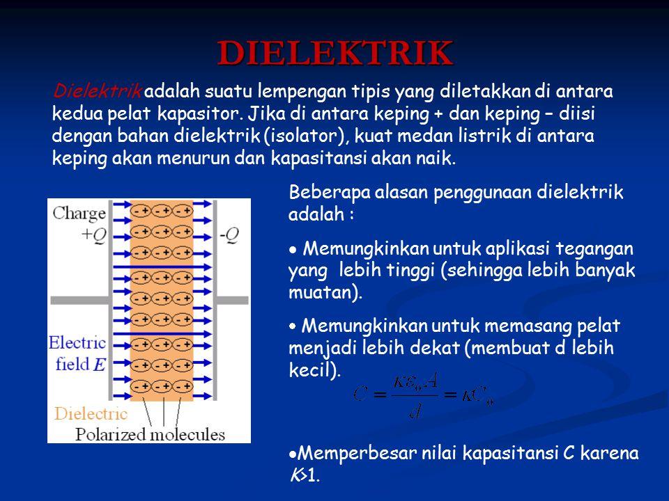 DIELEKTRIK Dielektrik adalah suatu lempengan tipis yang diletakkan di antara kedua pelat kapasitor. Jika di antara keping + dan keping – diisi dengan